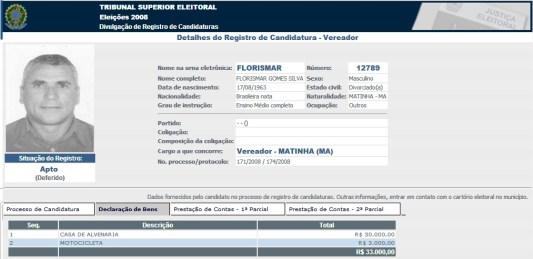 Em 2008, Florismar declarou um patrimônio de R$ 33 mil