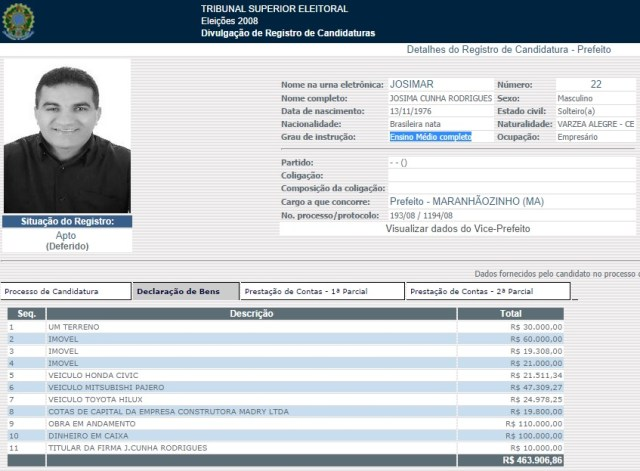 Em 2008, Josimar declarou à Justiça Eleitoral possuir ensino médio completo