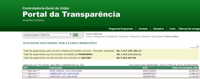 """Família """"Vaz Carvalho"""" já recebeu mais de R$ 12 mil do """"Bolsa-Pesca"""""""