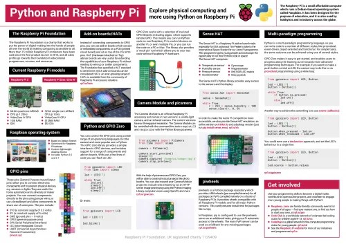 A poster about Python and Raspberry Pi