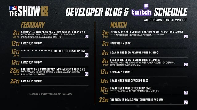 MLB The Show 18 Twitch