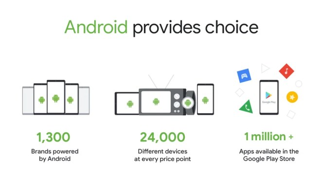 android provides choice