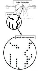 Raspberry Pi Etch-a-sketch