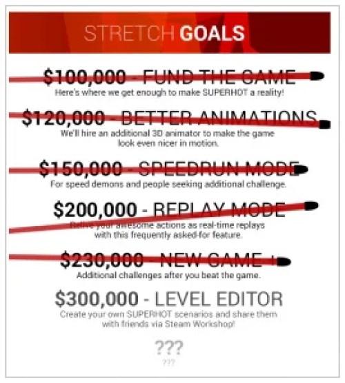 SUPERHOT Kickstarter stretch goals