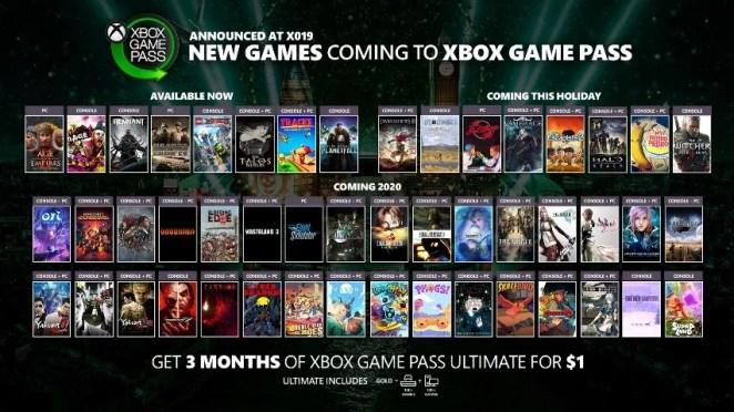 Xbox Game Pass auf der X019: 59 neue Spiele und ein geniales Angebot