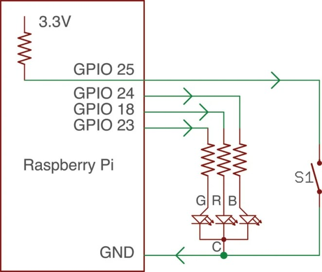 A schematic diagram of the Cheerlights project
