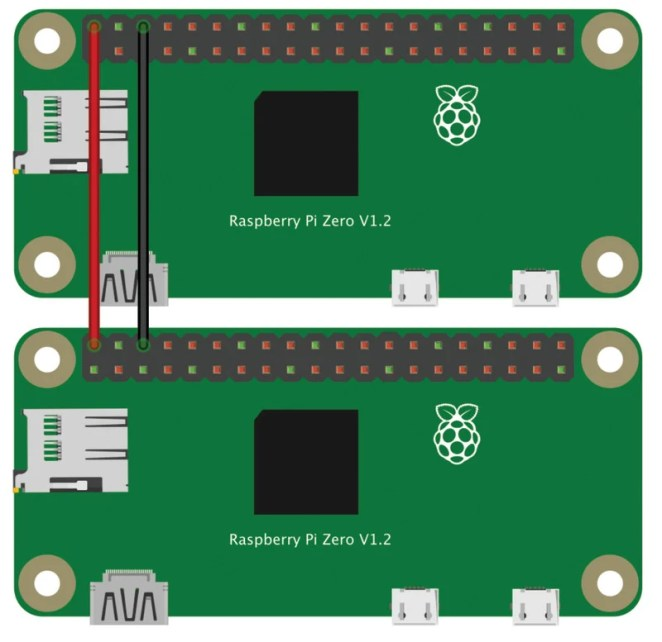 Figure 1 Here, a 5V GPIO pin and GND pin are connected to their equivalents on the other GPIO so one Raspberry Pi Zero W provides power for the other