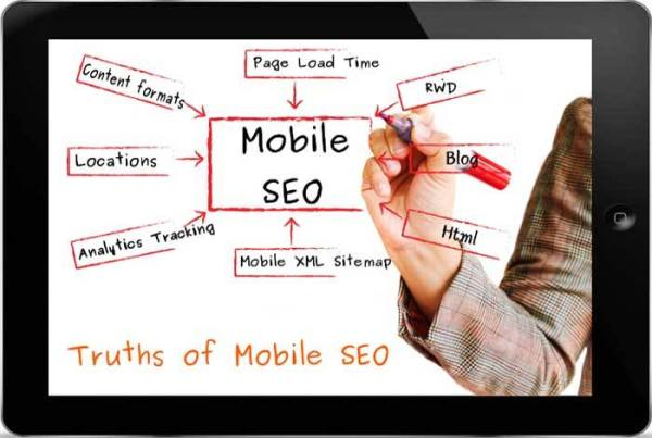 importance of mobile seo