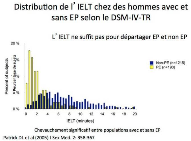 distribution-ielp-avec-et-sans-ep