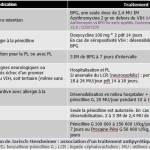 Recommandations internationales pour le traitement de la syphilis