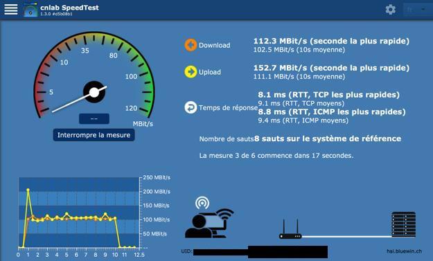 swisscom_speedtest2