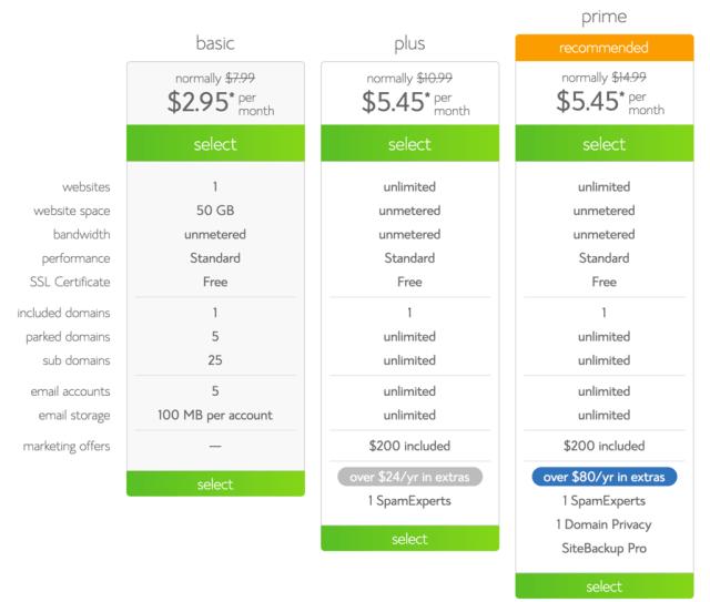 Bluehost Price