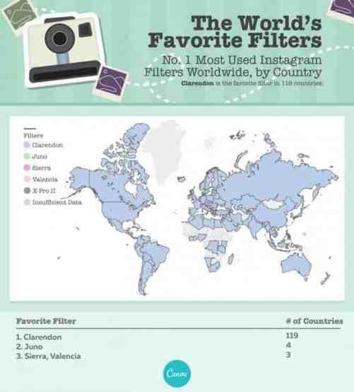 top-10-instagram-filters-world-online-canva-bloggerpunit