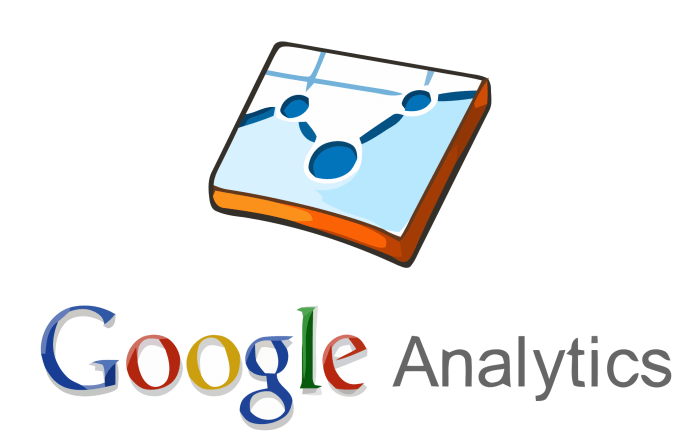 Best Dropshipping Tools- Google Analytics