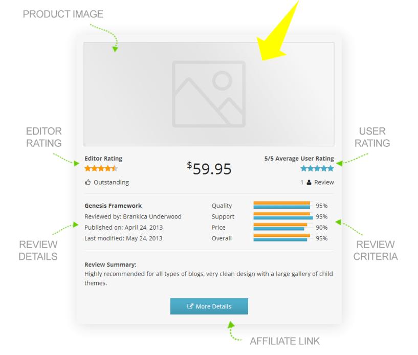 Authorh Review Plugin schema tags