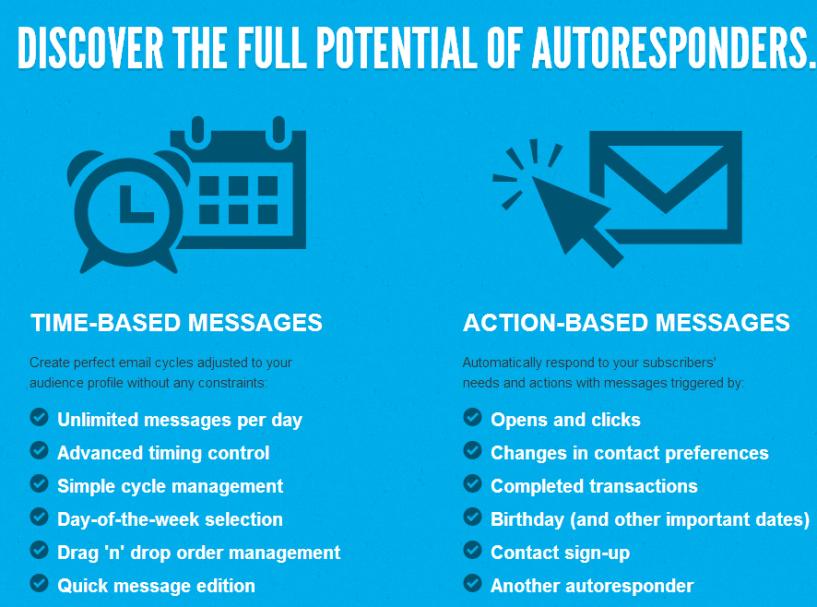Saleshandy Vs Mailchimp VS Getresponse- GetResponse Autoresponder Software