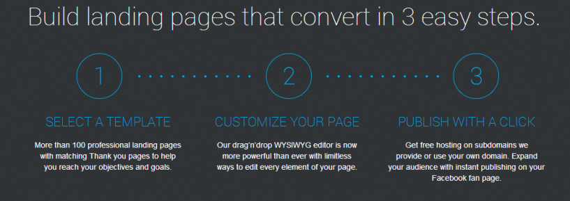 Landing Page Creator  Get Response review