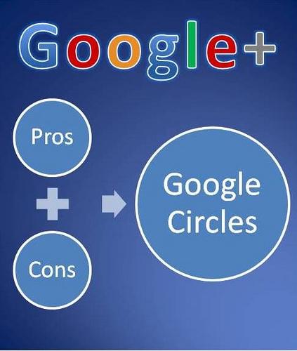 Use Google+ Effectively (2)