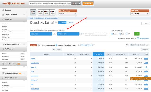 SEMrush domain vs domain