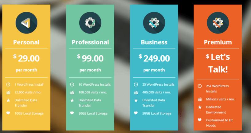 Wpengine Hosting pricing plans