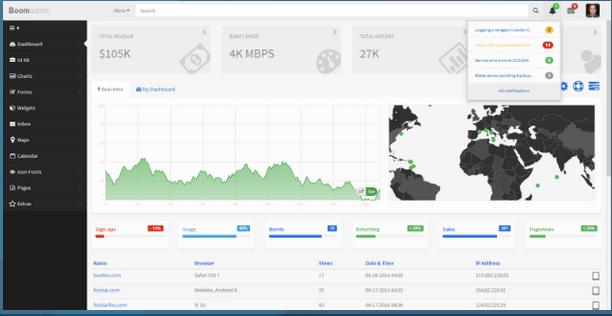 Boom Admin Dashboard Web App Template HTML Bootstrap Template BootstrapBay