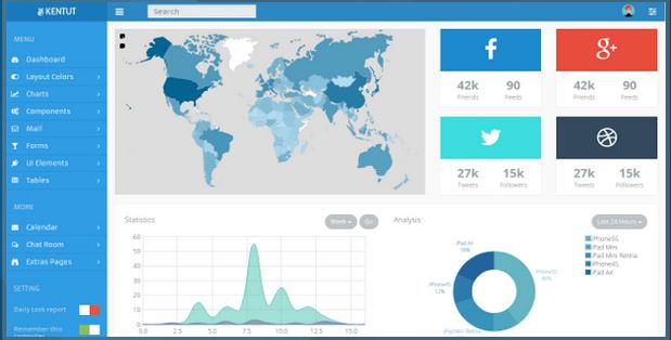 Kentut Responsive Admin Dashboard App HTML Bootstrap Template BootstrapBay