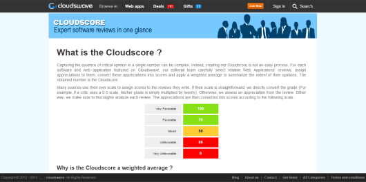 Cloudscore helps you to Choose the Right Business Software for Your Organization