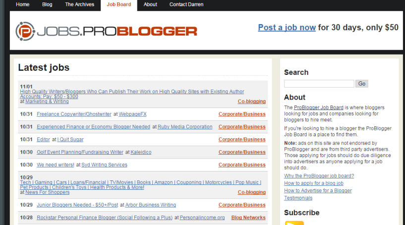 Jobs for Bloggers ProBlogger Job Board -freelance jobs in india