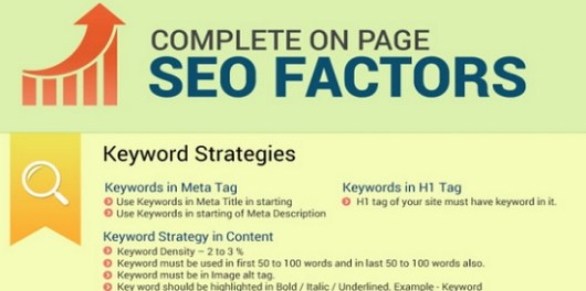 Checklist of On Page SEO Techniques for Web Page Optimization