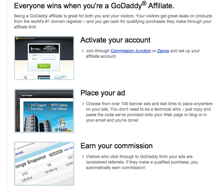 Godaddy Affiliate Program Make Money online