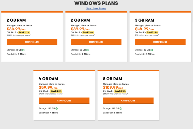 Godaddy Windows VPS Hosting