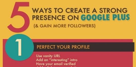 Google plus strong presence