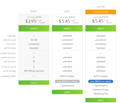 discount for bluehost- pricing plans
