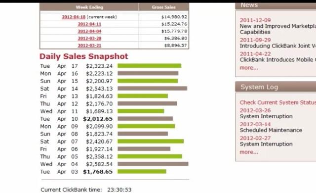 gsniper make money online system