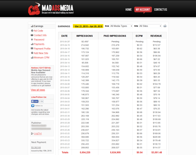 madadsmedia-report