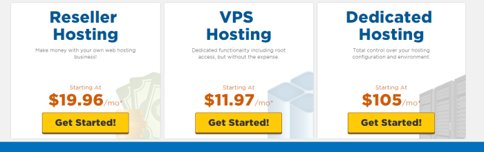 Hostgator Services and Options