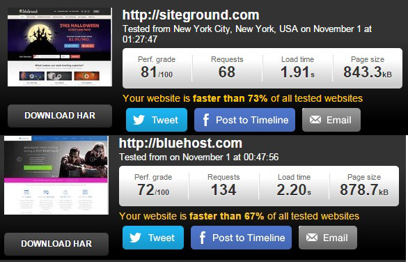 SiteGround-Vs-Bluehost-speed-test