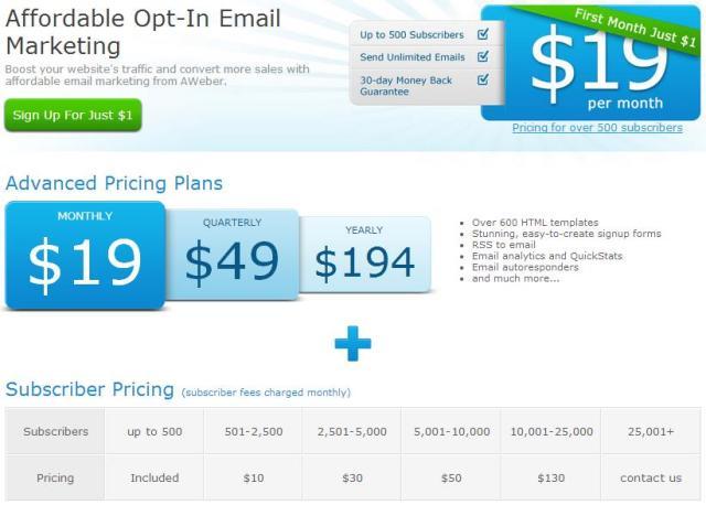 AWeber-Pricing