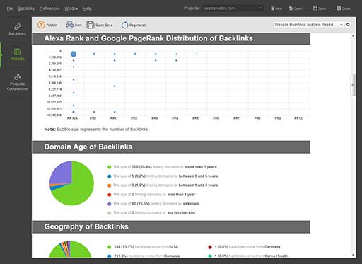 alexa-rank-sm - SEO PowerSuite Review