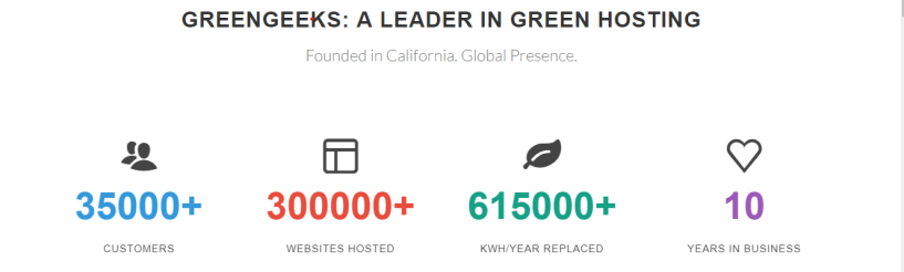 green geeks in numbers