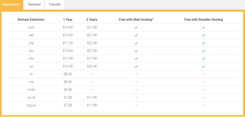webhostingbuzz- domain names