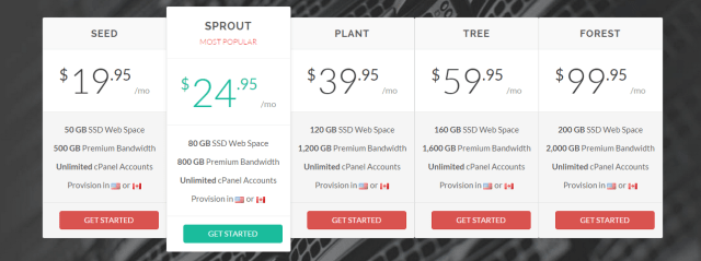 GreenGeeks Reseller Hosting Plans  - Top reseller hosting