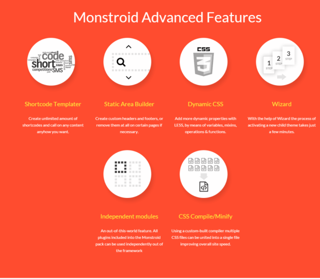 Monstroid themes features