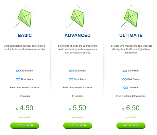 Hostwinds Unlimited Web Hosting