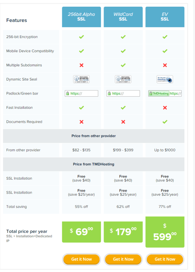 TMDhosting SSL Certificates