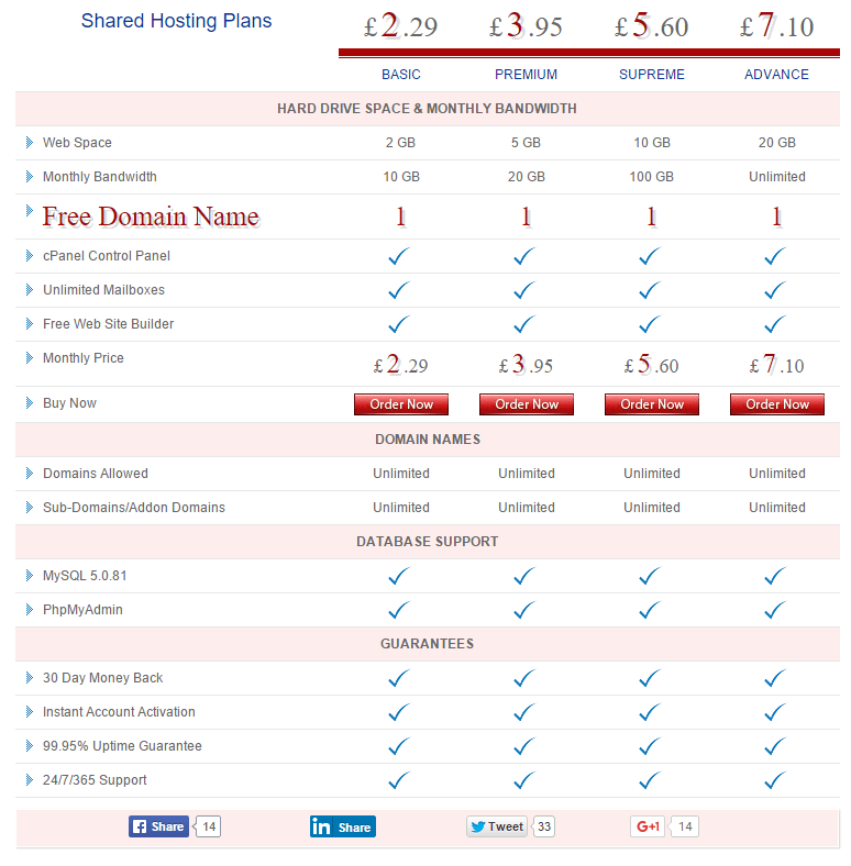 WHUK cPanel Hosting UK - Web Hosting Promo Code