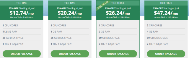 hostwinds windows vps pricing with coupon codes
