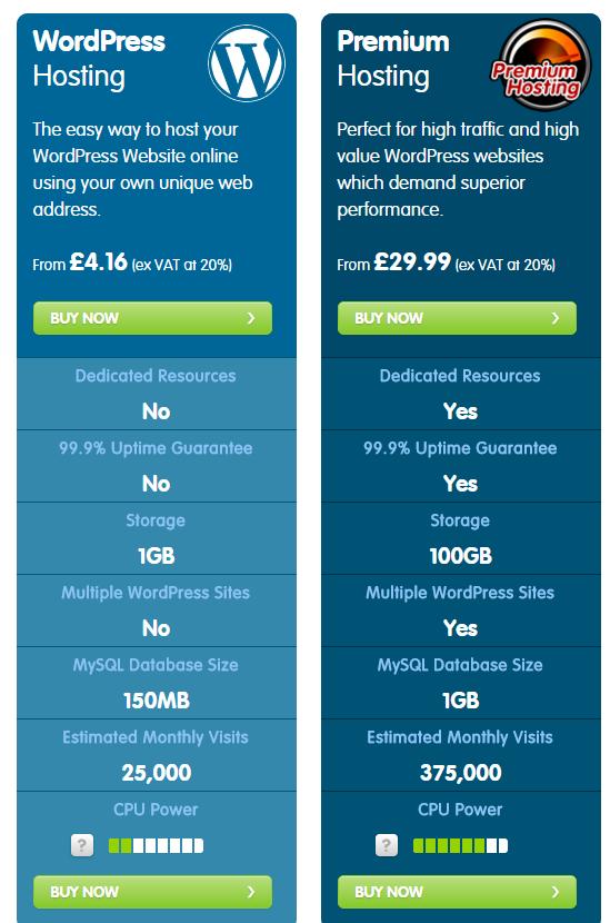 123 reg UK WordPress hosting