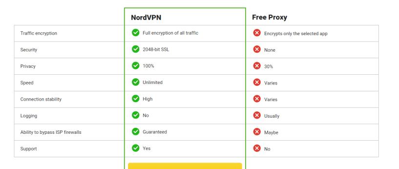 Nord VPN youtube pro