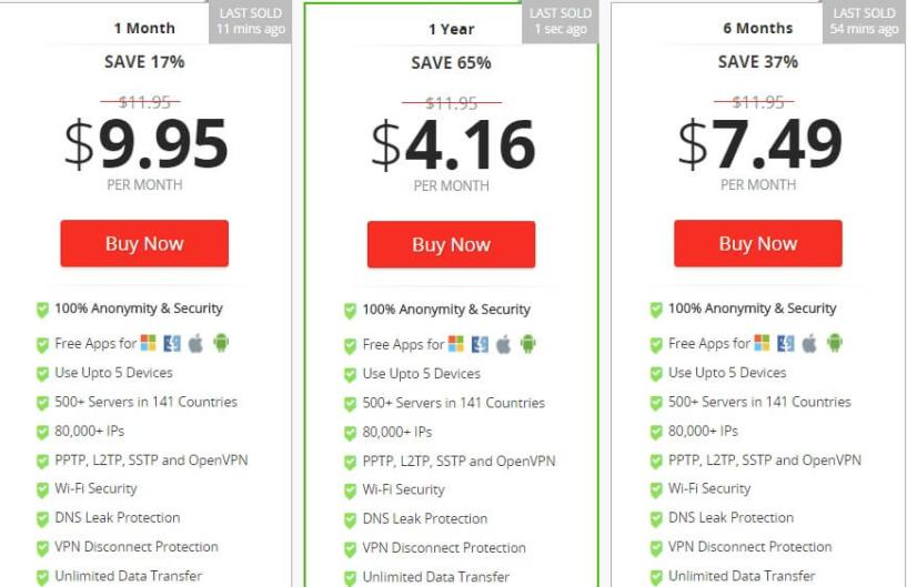 PureVPN review pricing